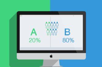 A/B тестирование объявлений в Google Ads
