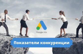 Показники конкуренції в контекстній рекламі Google Ads