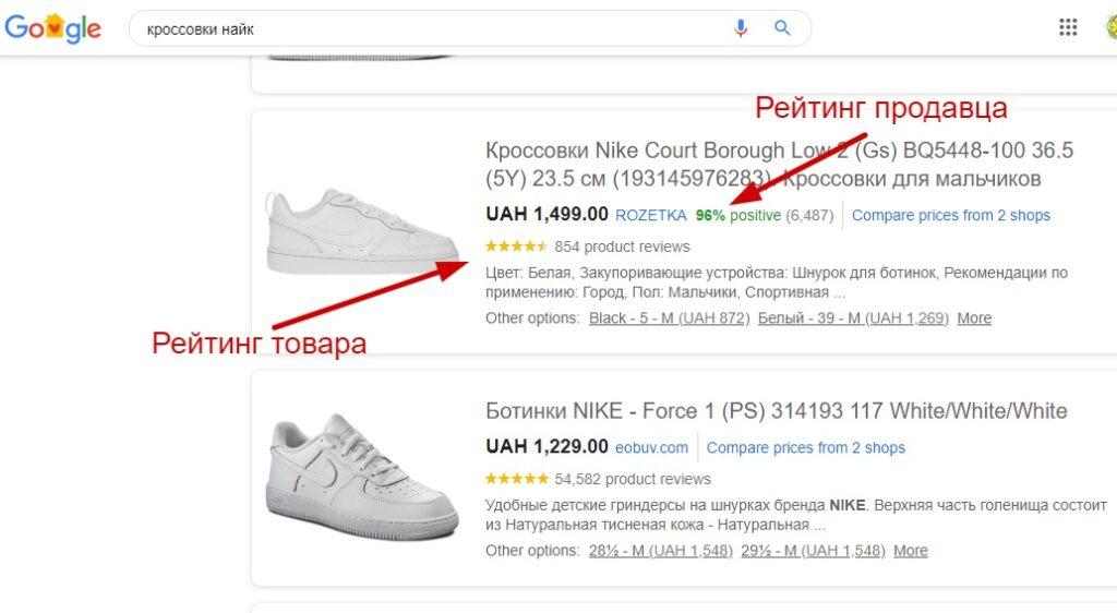 Рейтинг товару в Google Shopping