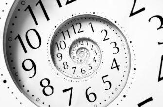 Часовий таргетинг в контекстній рекламі